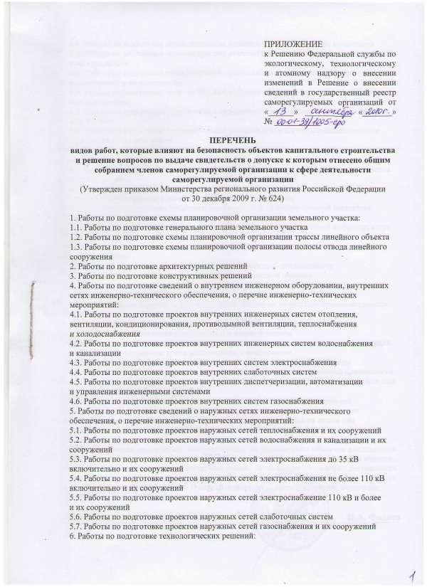 Об изменениях внесенных в устав связанных с изменениями - екатеринбургская городская дума : устав муниципального